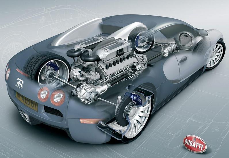 Краткая спецификация электромобилей